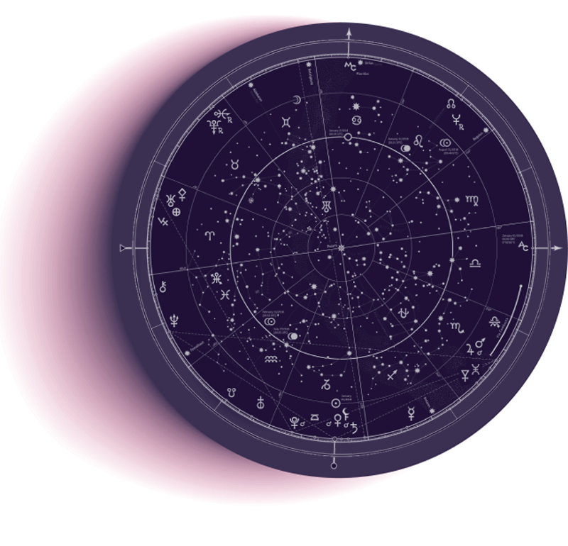 http://stellarium.bold-themes.com/color/wp-content/uploads/sites/5/2018/02/inner_sign_02.png